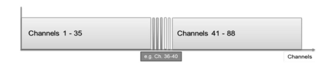 Managed Spectrum   Aqua Comms